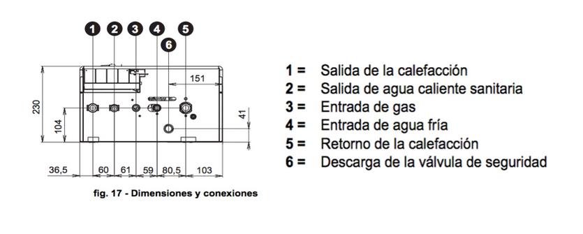 Consejos fundamentales para la instalacion de calderas