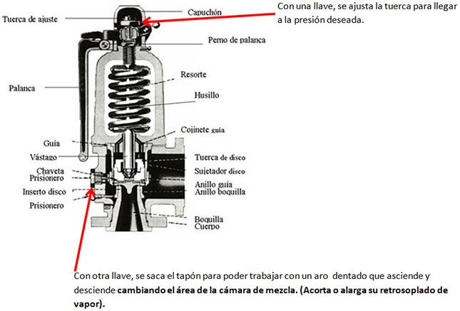 Calderas barcelona