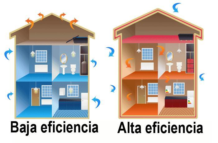 la-importancia-de-la-eficiencia-energetica-en-nuestro-dia-a-dia-3